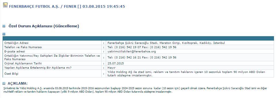Fenerbahçe stadyum ismini 10 yıllık 90 milyon dolara Ülker'e verdi