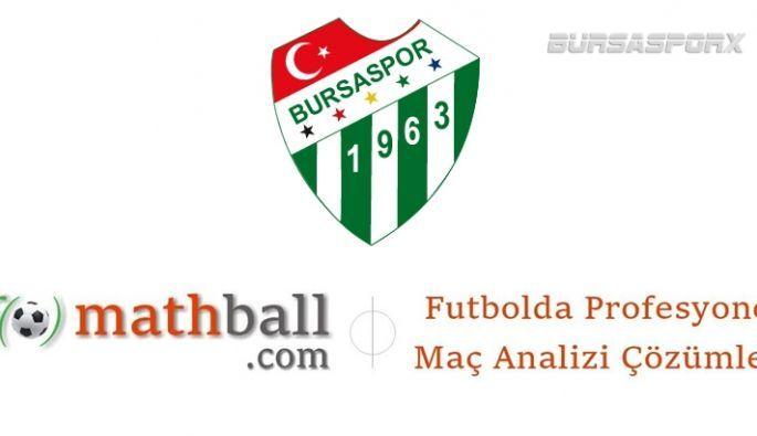 MathBall, Bursaspor Altyapısı'na analiz sponsoru oldu