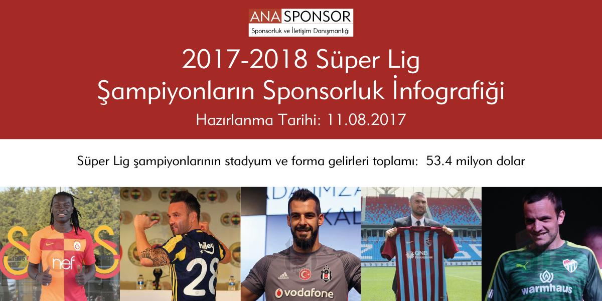 2017-2018 Süper Lig – 5 Büyüklerin Forma Gelirleri İnfografiği