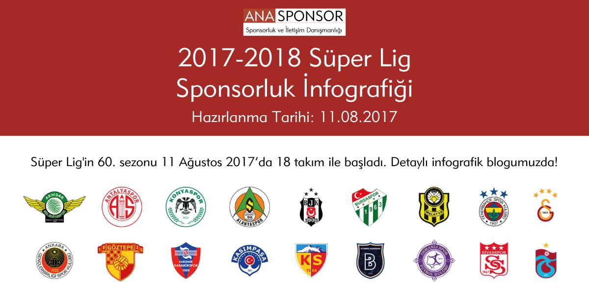 2017-2018 Süper Lig Sponsorluk İnfografiği