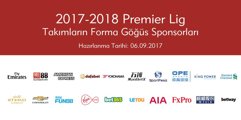 2017-2018 Premier Lig – Forma Göğüs Sponsorlukları İnfografiği