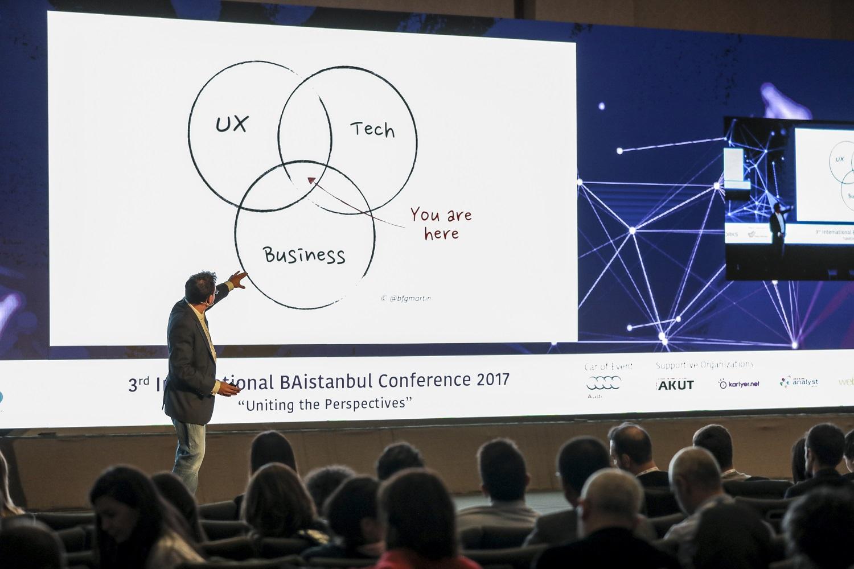 BA-Works'tan Perspektifleri Birleştirmek Temalı Konferans