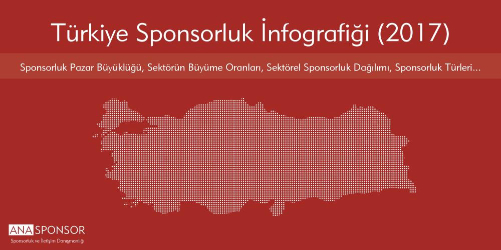 2017 Yılı Türkiye Sponsorluk İnfografiği