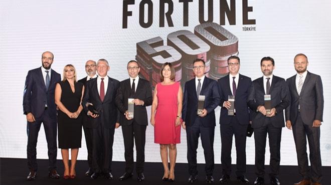 Fortune 500 ödülleri sahiplerini buldu