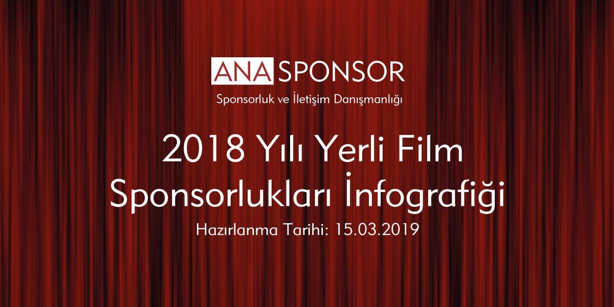 2018 Yılı Yerli Film Sponsorlukları İnfografiği