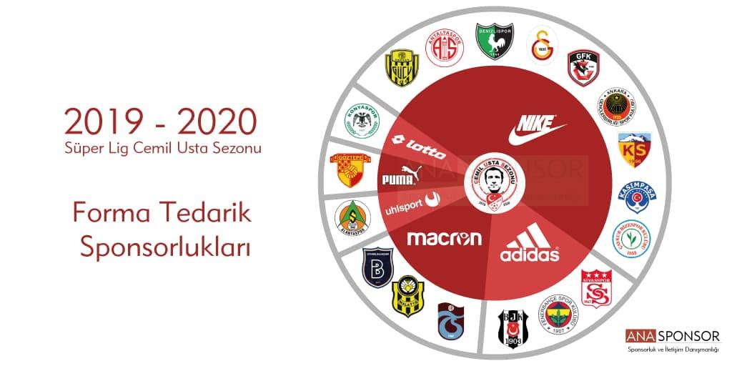 2019-2020 Süper Lig Cemil Usta Sezonu Forma Tedarik  Sponsorlukları