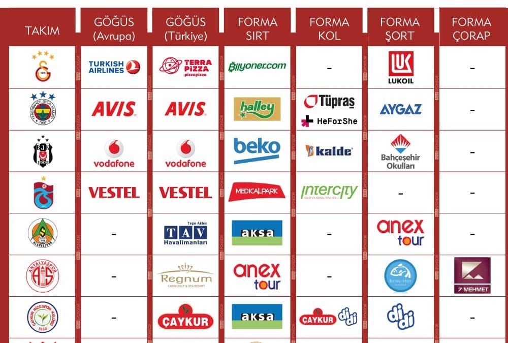 Cemil Usta Sezonu 2019-2020 Süper Lig Forma Üzeri Sponsorlukları