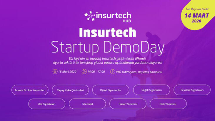 Quick Sigorta, Insurtech DemoDay Etkinliğinin Sponsoru Oldu