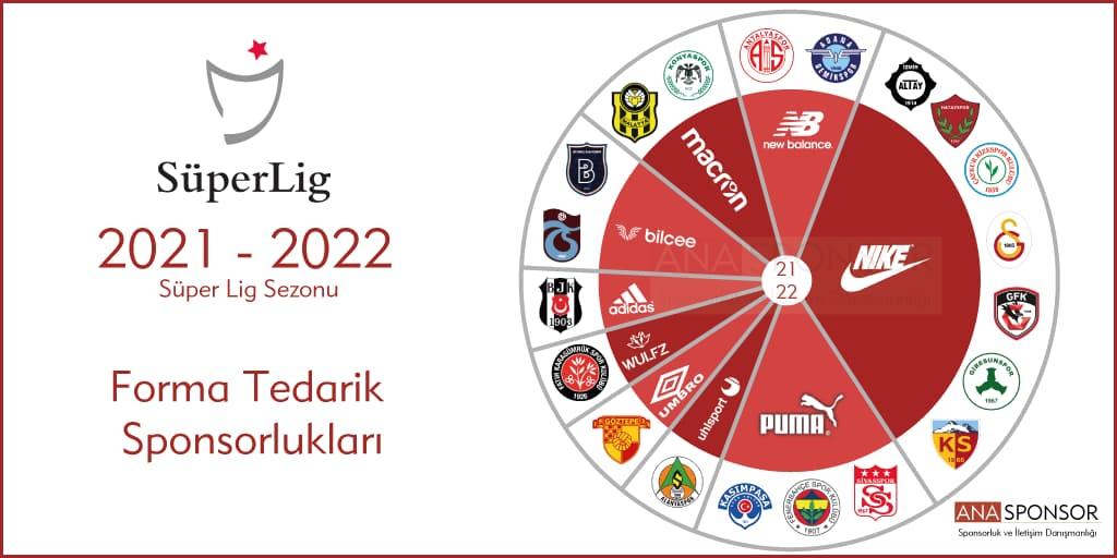 2021-2022 Süper Lig Sezonu Forma Tedarik Sponsorlukları