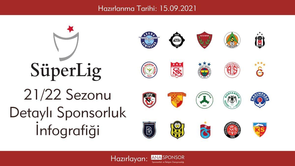 2021-2022 Süper Lig Detaylı Sponsorluk İnfografiği