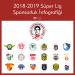 2018-2019 Spor Toto Süper Lig Detaylı Sponsorluk İnfografiği